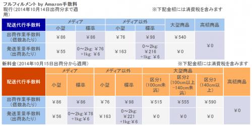 2014-10-16info