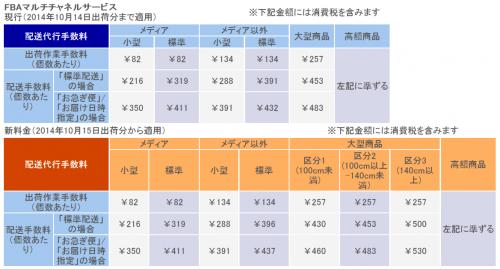 2014-10-16info2